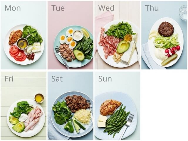 Chế độ ăn trong vòng 7 ngày giảm cân thần tốc