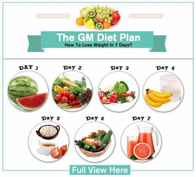 Thực đơn minh họa chế độ dinh dưỡng trong vòng 7 ngày